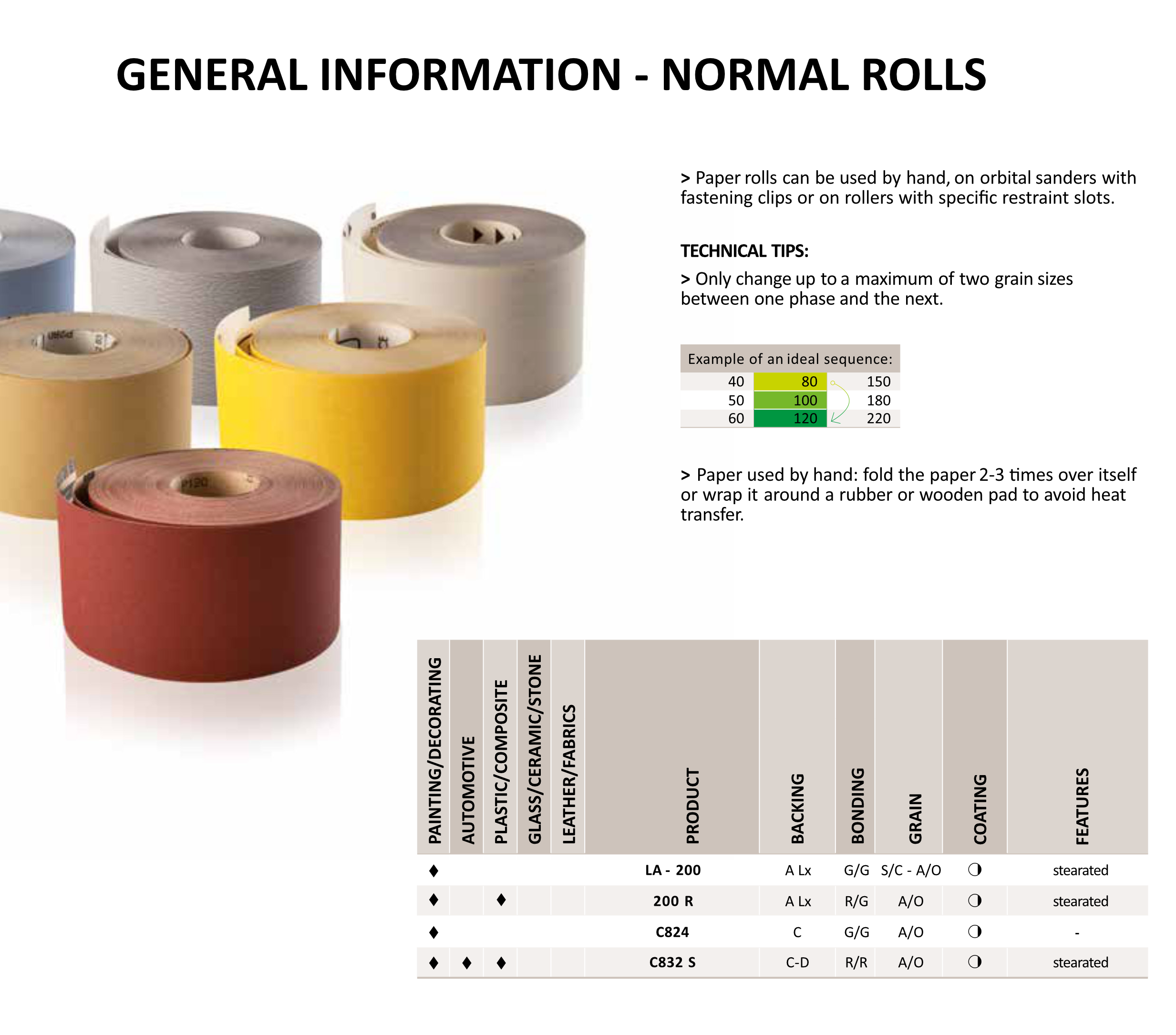 Normal Rolls General Info.png